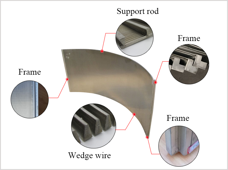 120 degree wedge wire curved screen for Starch treatment