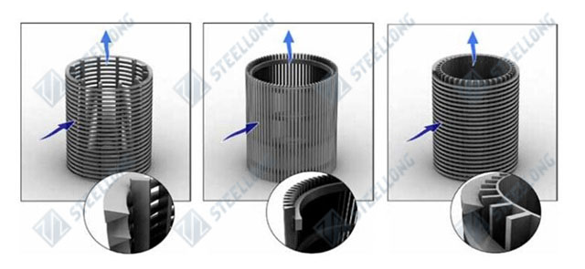 Stainless Steel V Water Slot Water Well Screens